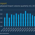 Spanish Q3 hardwood plywood imports down 17%