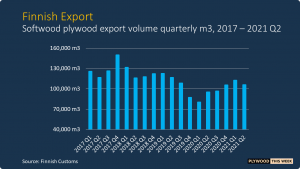Read more about the article US hardwood plywood imports grew 34% in Q2